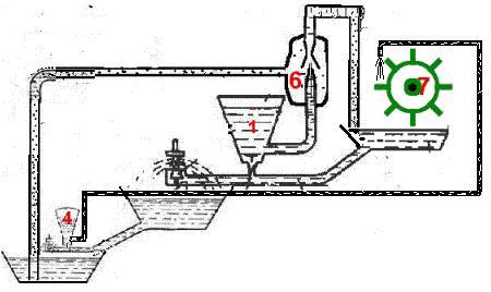 Гидра таран №1 даёт энергию